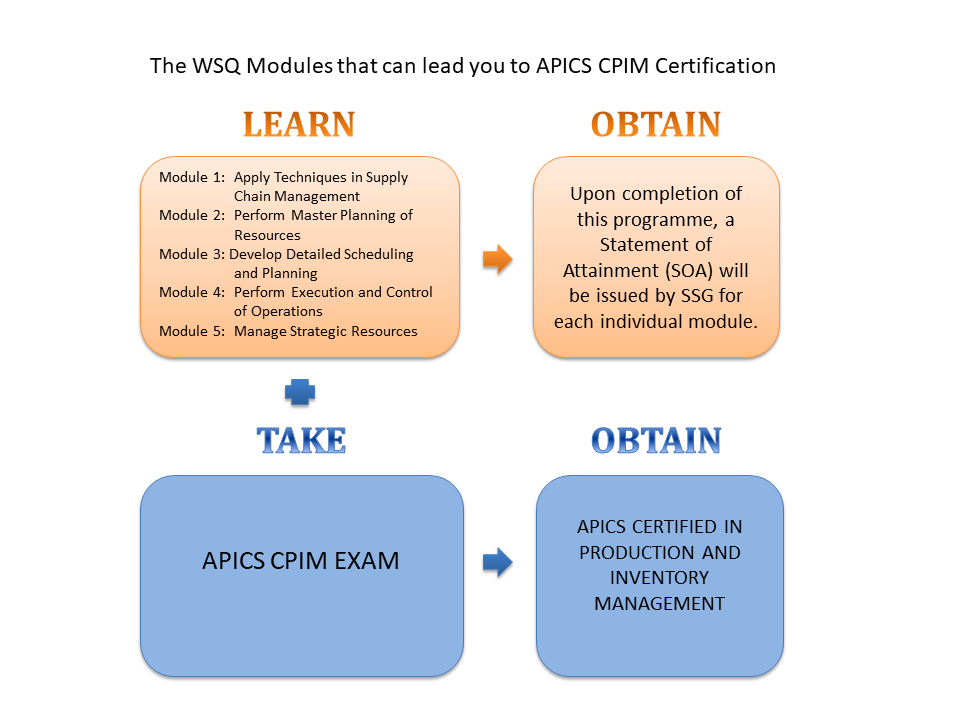 APICS%20CPIM%20Certification.png