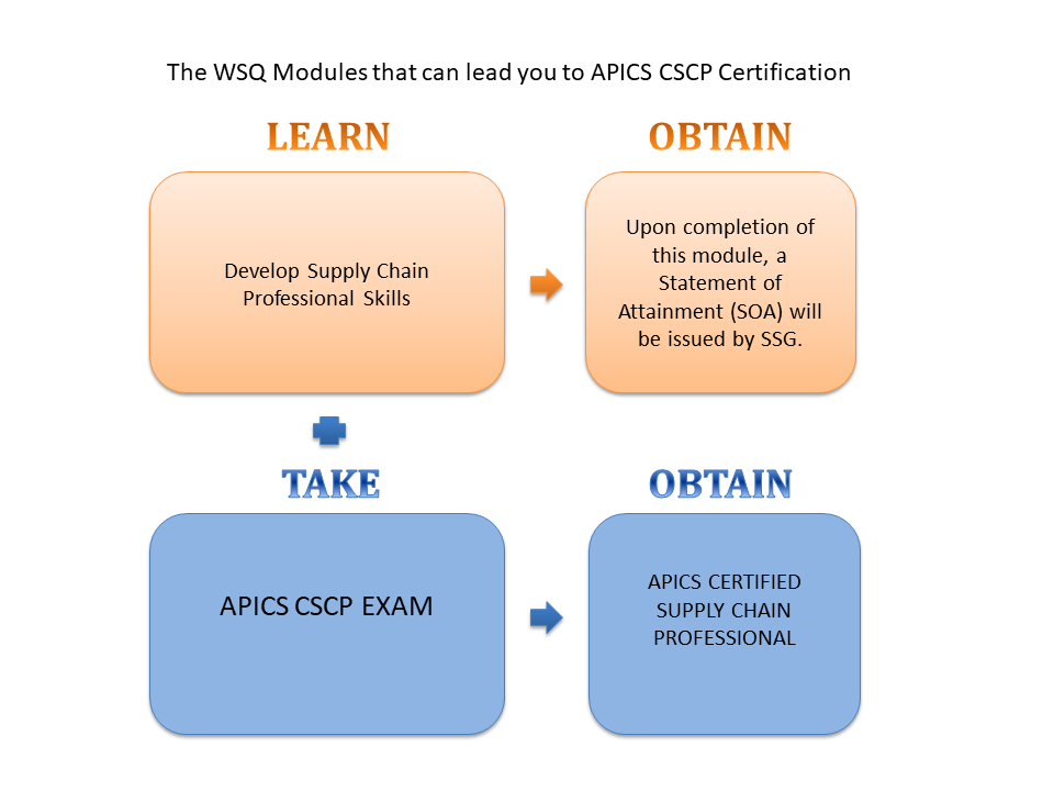 APICS%20CSCP%20Certification.png